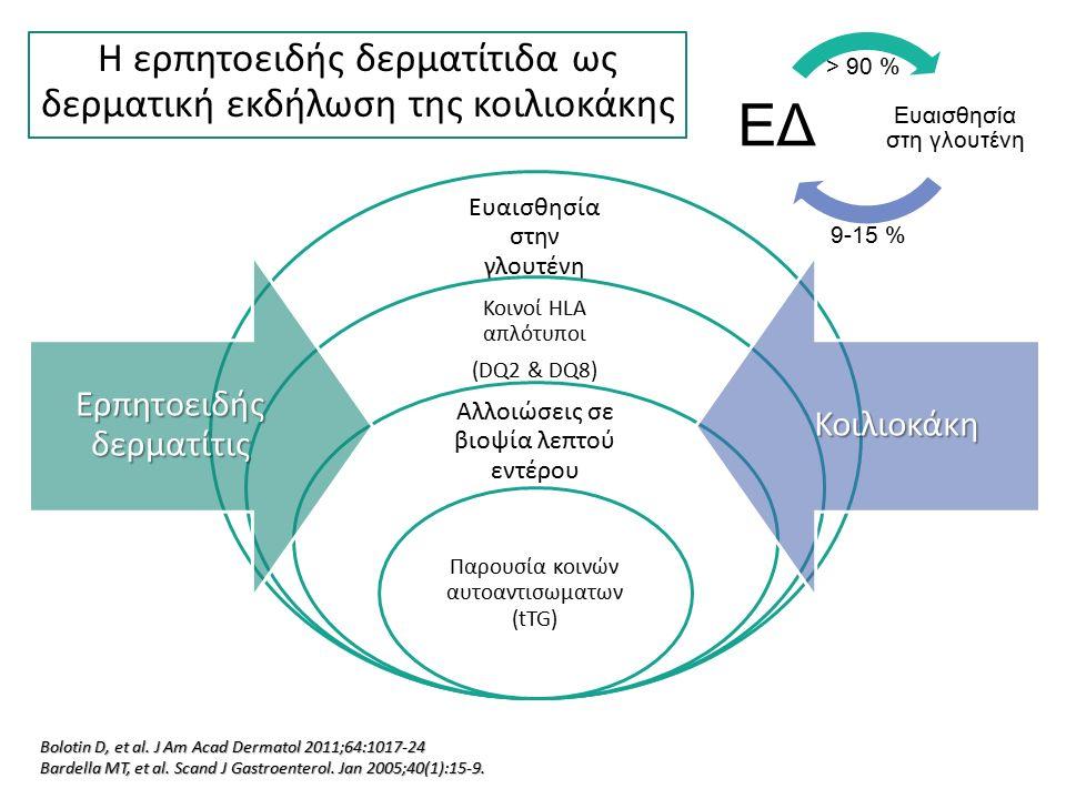 Ευαισθησία στην γλουτένη Κοινοί HLA απλότυποι (DQ2 & DQ8) Αλλοιώσεις σε βιοψία λεπτού εντέρου Παρουσία κοινών αυτοαντισωματων (tTG) Ερπητοειδής δερματ