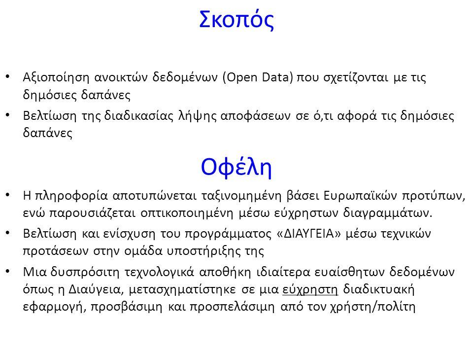 Σκοπός Αξιοποίηση ανοικτών δεδομένων (Open Data) που σχετίζονται με τις δημόσιες δαπάνες Βελτίωση της διαδικασίας λήψης αποφάσεων σε ό,τι αφορά τις δημόσιες δαπάνες Η πληροφορία αποτυπώνεται ταξινομημένη βάσει Ευρωπαϊκών προτύπων, ενώ παρουσιάζεται οπτικοποιημένη μέσω εύχρηστων διαγραμμάτων.