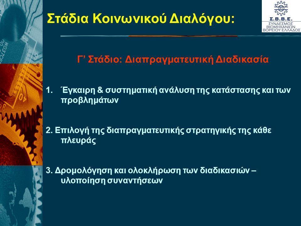 Γ' Στάδιο: Διαπραγματευτική Διαδικασία 1.Έγκαιρη & συστηματική ανάλυση της κατάστασης και των προβλημάτων 2.