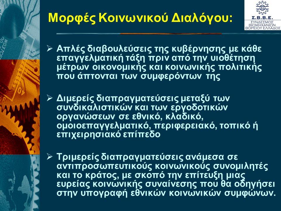 Μορφές Κοινωνικού Διαλόγου:  Απλές διαβουλεύσεις της κυβέρνησης με κάθε επαγγελματική τάξη πριν από την υιοθέτηση μέτρων οικονομικής και κοινωνικής πολιτικής που άπτονται των συμφερόντων της  Διμερείς διαπραγματεύσεις μεταξύ των συνδικαλιστικών και των εργοδοτικών οργανώσεων σε εθνικό, κλαδικό, ομοιοεπαγγελματικό, περιφερειακό, τοπικό ή επιχειρησιακό επίπεδο  Τριμερείς διαπραγματεύσεις ανάμεσα σε αντιπροσωπευτικούς κοινωνικούς συνομιλητές και το κράτος, με σκοπό την επίτευξη μιας ευρείας κοινωνικής συναίνεσης που θα οδηγήσει στην υπογραφή εθνικών κοινωνικών συμφώνων.