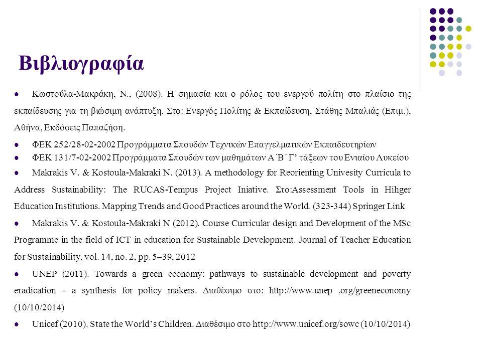Κωστούλα-Μακράκη, Ν., (2008). Η σημασία και ο ρόλος του ενεργού πολίτη στο πλαίσιο της εκπαίδευσης για τη βιώσιμη ανάπτυξη. Στο: Ενεργός Πολίτης & Εκπ