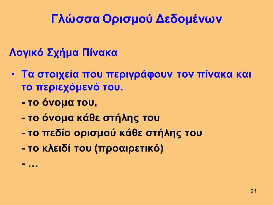 23 Γλώσσα Ορισμού Δεδομένων Με τη Γλώσσα Ορισμού Δεδομένων (ΓΟΔ), ο Διαχειριστής της ΒΔ δηλώνει στο ΣΔΒΔ, μεταξύ άλλων, το - Λογικό Σχήμα, της ΒΔ.