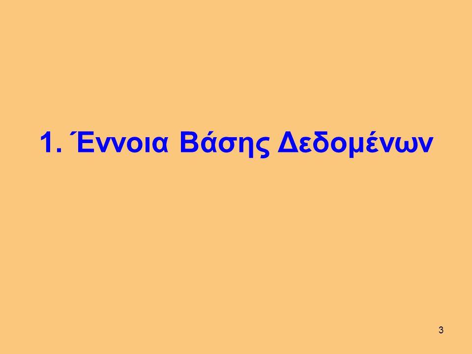 6. Βάσεις Δεδομένων Γεωπονικό Πανεπιστήμιο Αθηνών Γενικό Τμήμα Εργαστήριο Πληροφορικής Καθηγητής Νίκος Λορέντζος