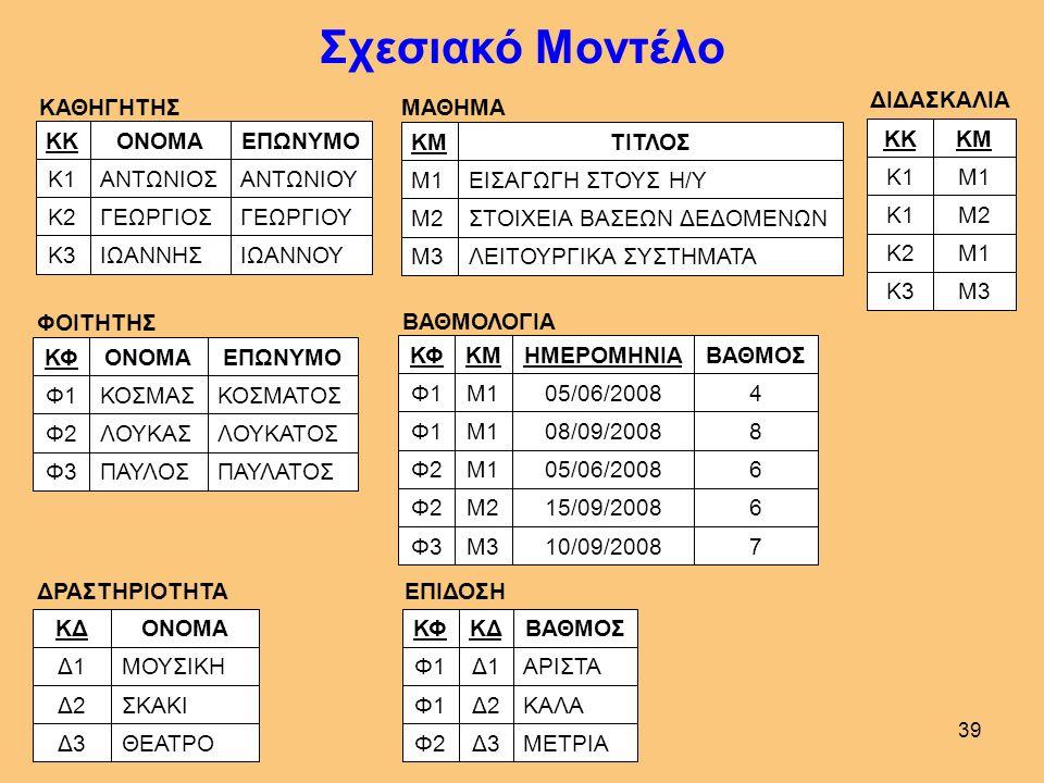 38 Παραδοσιακά Μοντέλα Δεδομένων 1.Σχεσιακό Μοντέλο 2.Ιεραρχικό Μοντέλο 3.Δικτυωτό Μοντέλο