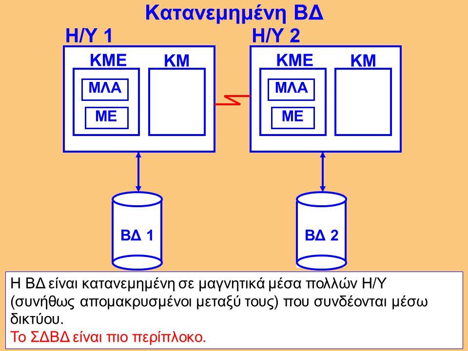 45 Συμβατική ΒΔ Η/Υ ΚΜ ΚΜΕ ΜΛΑ ΜΕ ΒΔ H ΒΔ είναι οργανωμένη στα μαγνητικά μέσα ενός μόνον Η/Υ.