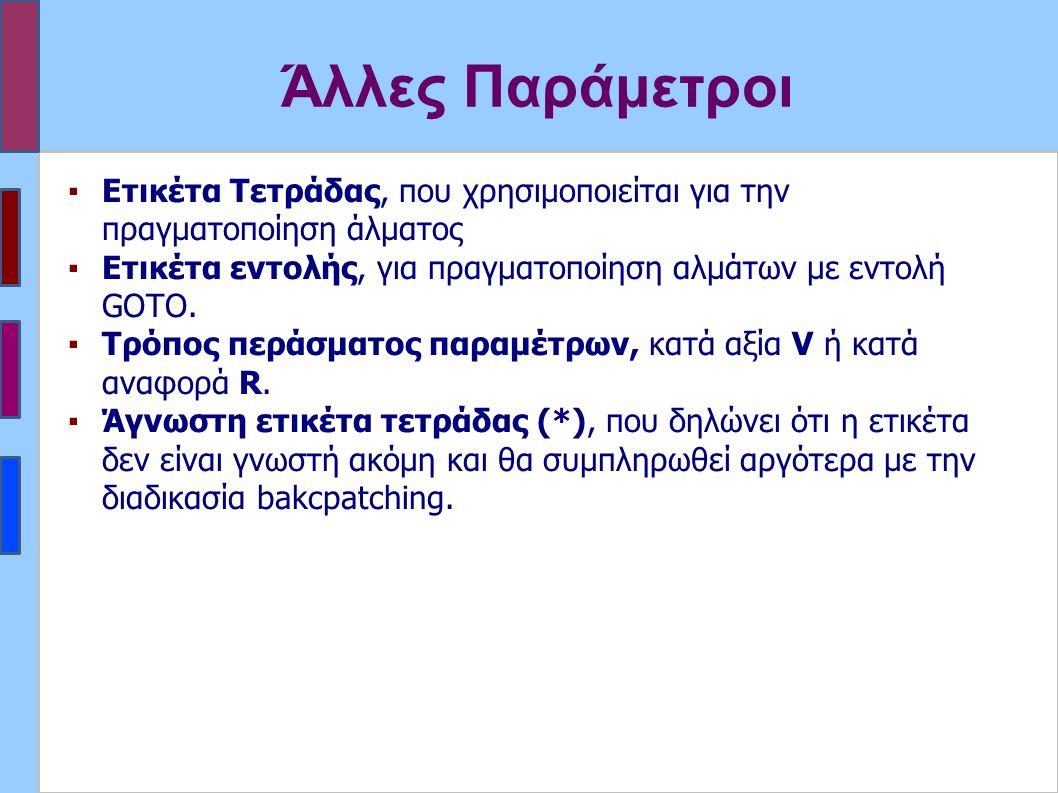 Άλλες Παράμετροι ▪Ετικέτα Τετράδας, που χρησιμοποιείται για την πραγματοποίηση άλματος ▪Ετικέτα εντολής, για πραγματοποίηση αλμάτων με εντολή GOTO. ▪Τ