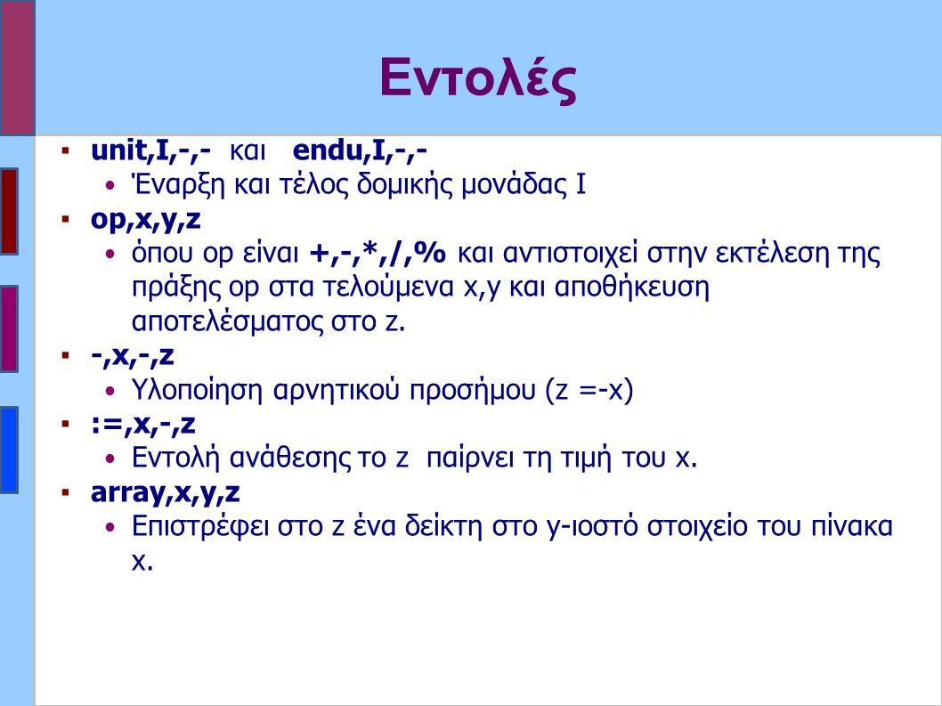 Εντολές ▪unit,I,-,- και endu,I,-,- Έναρξη και τέλος δομικής μονάδας Ι ▪op,x,y,z όπου op είναι +,-,*,/,% και αντιστοιχεί στην εκτέλεση της πράξης op στα τελούμενα x,y και αποθήκευση αποτελέσματος στο z.