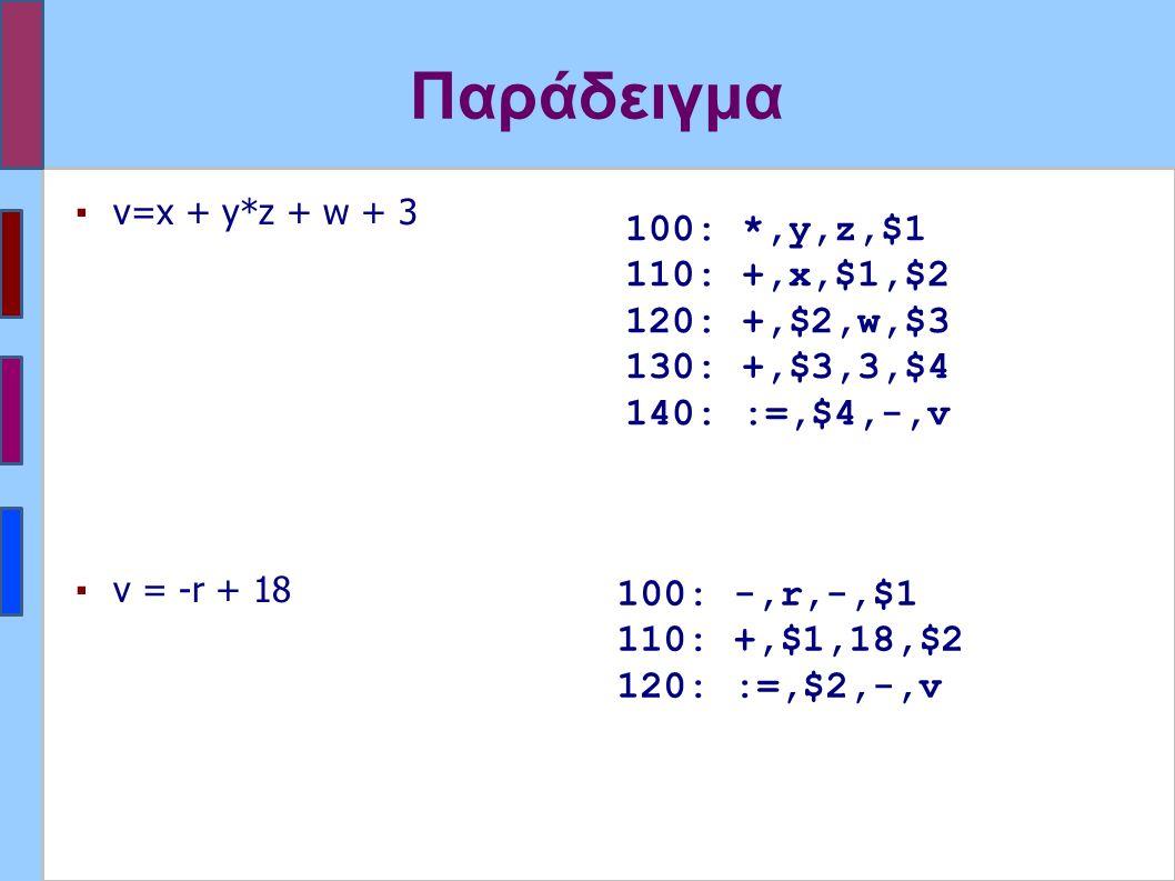 Παράδειγμα ▪v=x + y*z + w + 3 100: *,y,z,$1 110: +,x,$1,$2 120: +,$2,w,$3 130: +,$3,3,$4 140: :=,$4,-,v ▪v = -r + 18 100: -,r,-,$1 110: +,$1,18,$2 120: :=,$2,-,v