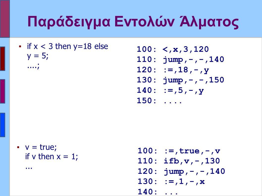 Παράδειγμα Εντολών Άλματος ▪if x < 3 then y=18 else y = 5;....; 100: <,x,3,120 110: jump,-,-,140 120: :=,18,-,y 130: jump,-,-,150 140: :=,5,-,y 150:....