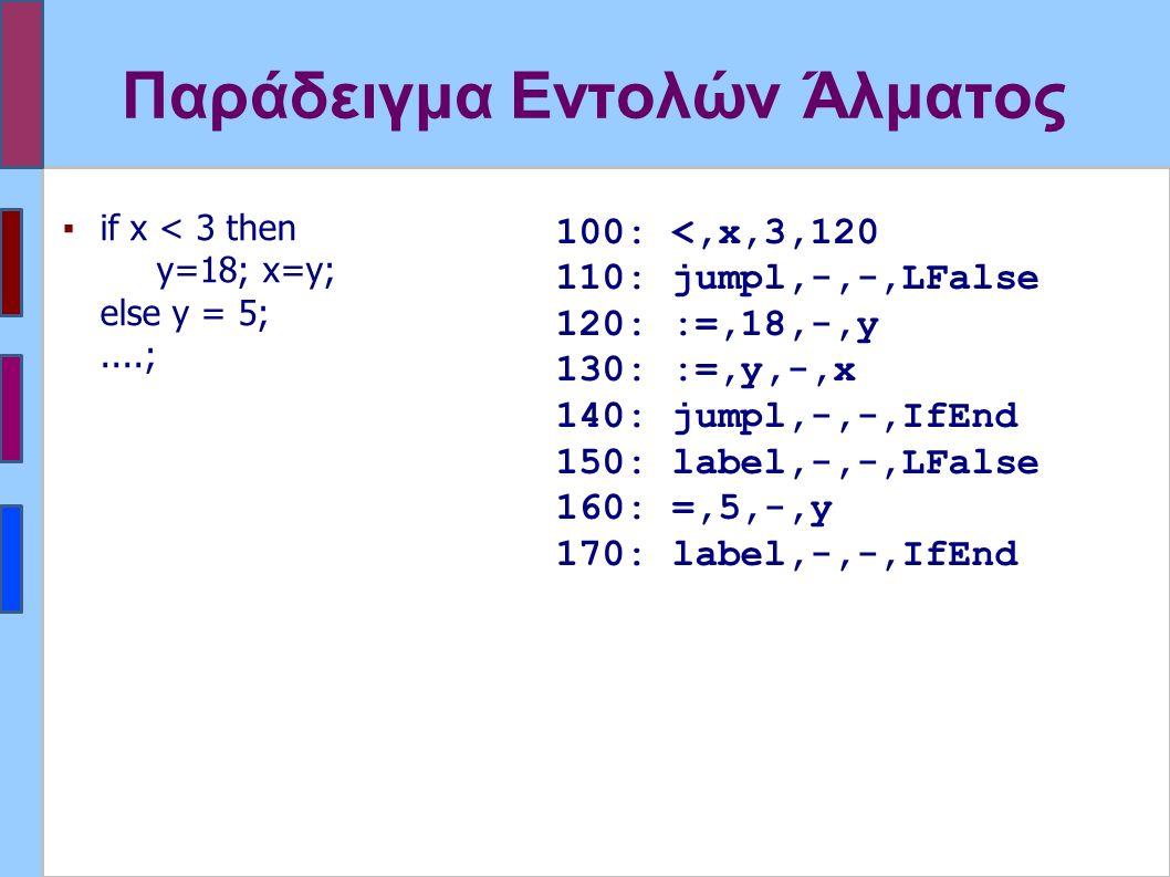 Παράδειγμα Εντολών Άλματος ▪if x < 3 then y=18; x=y; else y = 5;....; 100: <,x,3,120 110: jumpl,-,-,LFalse 120: :=,18,-,y 130: :=,y,-,x 140: jumpl,-,-,IfEnd 150: label,-,-,LFalse 160: =,5,-,y 170: label,-,-,IfEnd