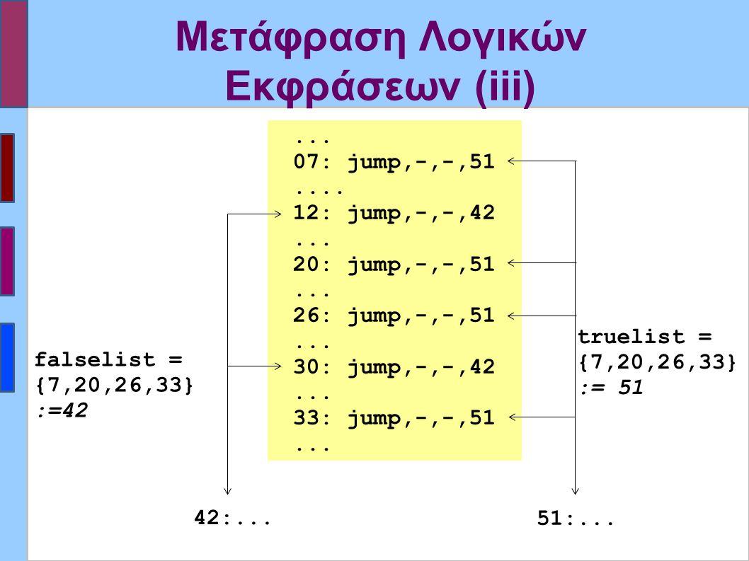 Μετάφραση Λογικών Εκφράσεων (iii)... 07: jump,-,-,51.... 12: jump,-,-,42... 20: jump,-,-,51... 26: jump,-,-,51... 30: jump,-,-,42... 33: jump,-,-,51..