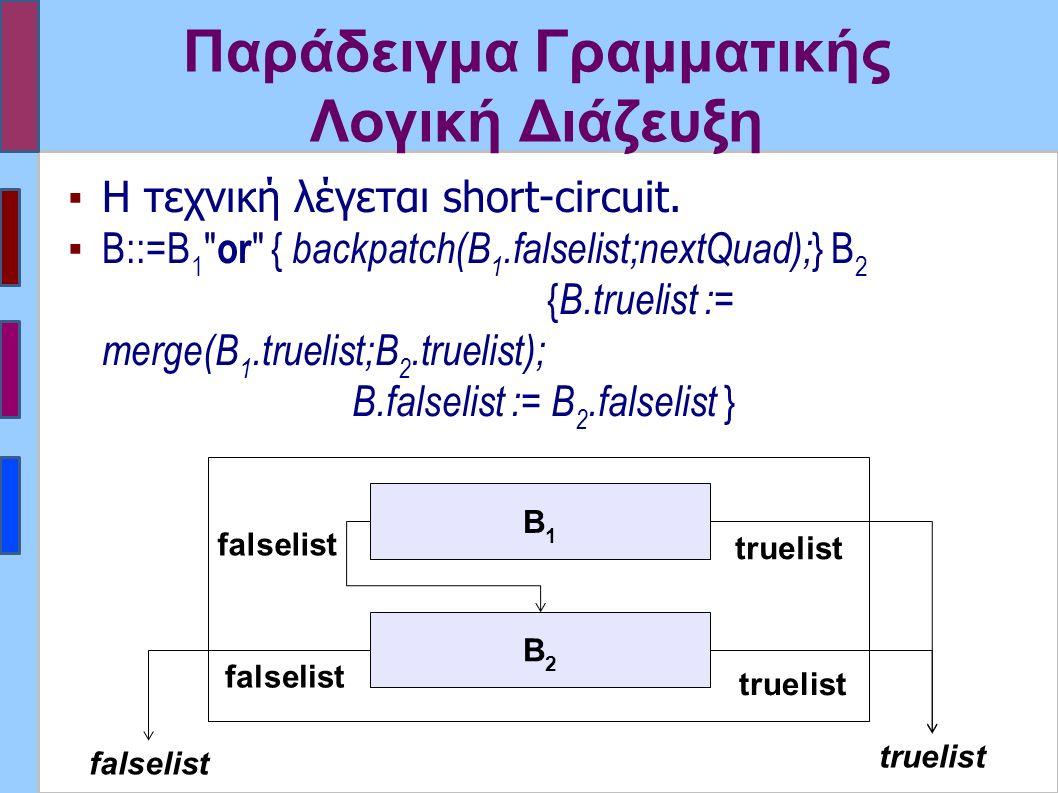 Παράδειγμα Γραμματικής Λογική Διάζευξη ▪Η τεχνική λέγεται short-circuit. ▪ B::=B 1