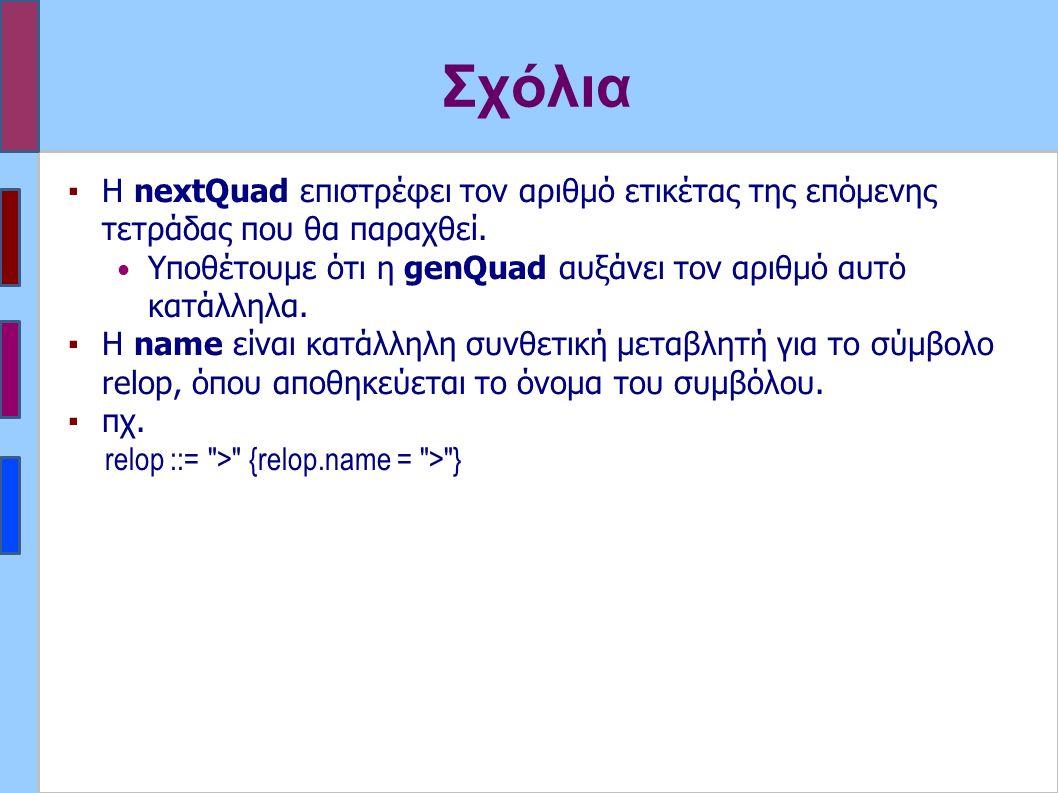 Σχόλια ▪Η nextQuad επιστρέφει τον αριθμό ετικέτας της επόμενης τετράδας που θα παραχθεί. Υποθέτουμε ότι η genQuad αυξάνει τον αριθμό αυτό κατάλληλα. ▪
