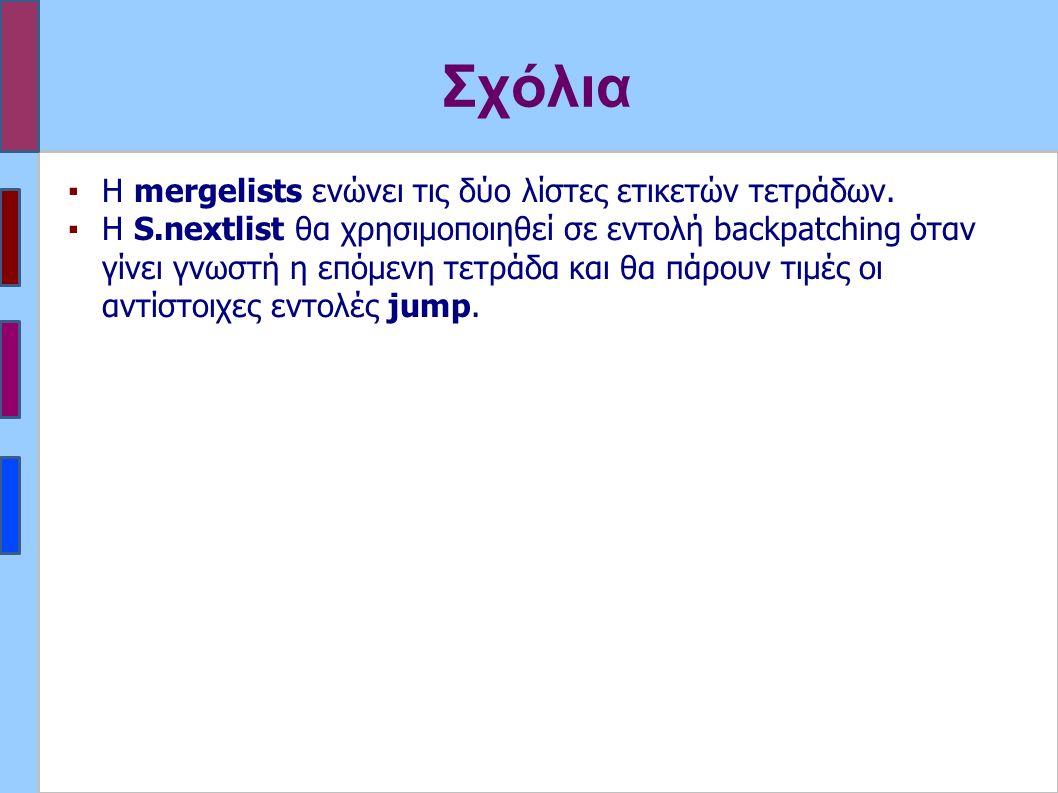 Σχόλια ▪H mergelists ενώνει τις δύο λίστες ετικετών τετράδων. ▪Η S.nextlist θα χρησιμοποιηθεί σε εντολή backpatching όταν γίνει γνωστή η επόμενη τετρά
