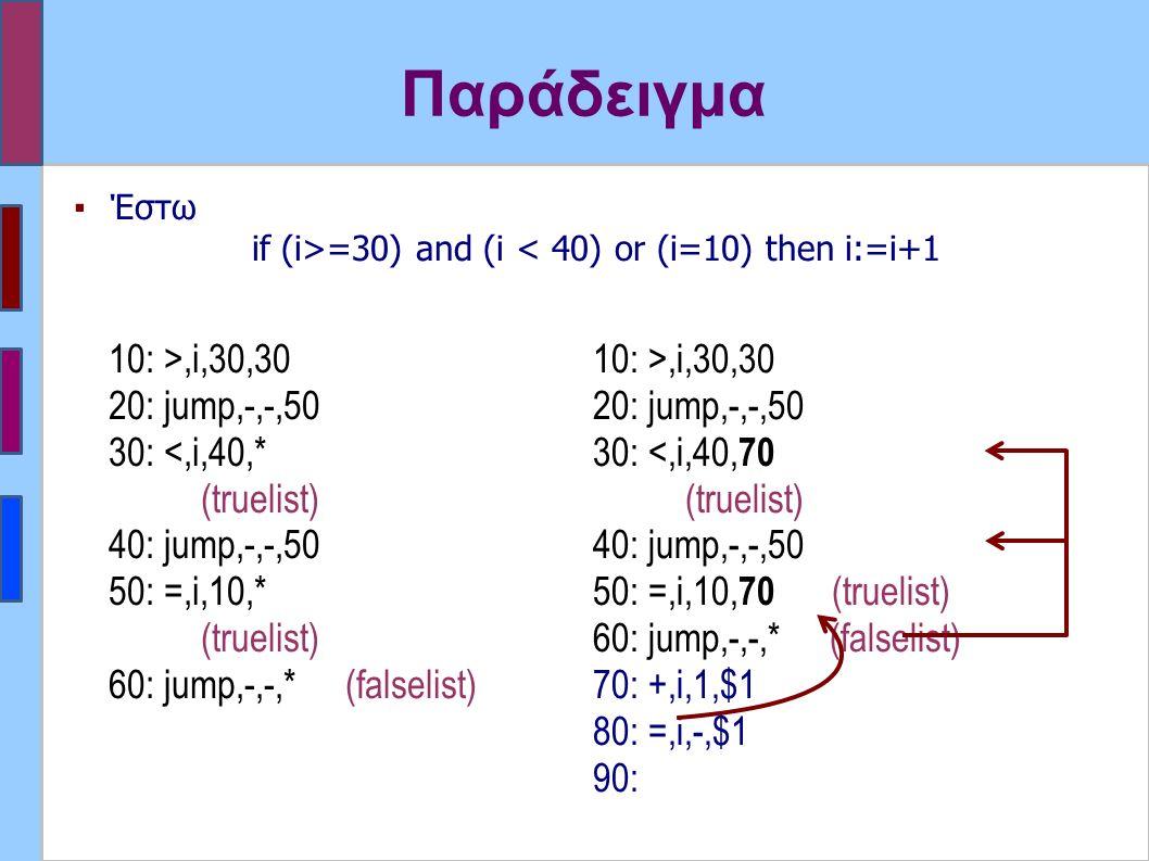 Παράδειγμα ▪Έστω if (i>=30) and (i < 40) or (i=10) then i:=i+1 10: >,i,30,30 20: jump,-,-,50 30: <,i,40,* (truelist) 40: jump,-,-,50 50: =,i,10,* (truelist) 60: jump,-,-,* (falselist) 10: >,i,30,30 20: jump,-,-,50 30: <,i,40, 70 (truelist) 40: jump,-,-,50 50: =,i,10, 70 (truelist) 60: jump,-,-,* (falselist) 70: +,i,1,$1 80: =,i,-,$1 90: