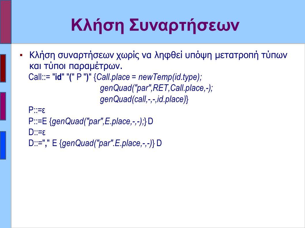 Κλήση Συναρτήσεων ▪Κλήση συναρτήσεων χωρίς να ληφθεί υπόψη μετατροπή τύπων και τύποι παραμέτρων. Call::=