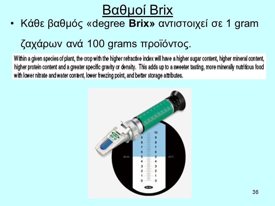 36 Βαθμοί Brix Κάθε βαθμός «degree Brix» αντιστοιχεί σε 1 gram ζαχάρων ανά 100 grams προϊόντος.