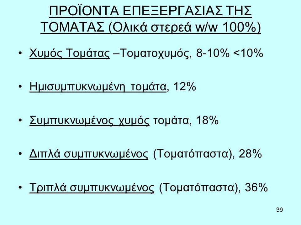39 ΠΡΟΪΟΝΤΑ ΕΠΕΞΕΡΓΑΣΙΑΣ ΤΗΣ ΤΟΜΑΤΑΣ (Ολικά στερεά w/w 100%) Χυμός Τομάτας –Τοματοχυμός, 8-10% <10% Ημισυμπυκνωμένη τομάτα, 12% Συμπυκνωμένος χυμός τομάτα, 18% Διπλά συμπυκνωμένος (Τοματόπαστα), 28% Τριπλά συμπυκνωμένος (Τοματόπαστα), 36%