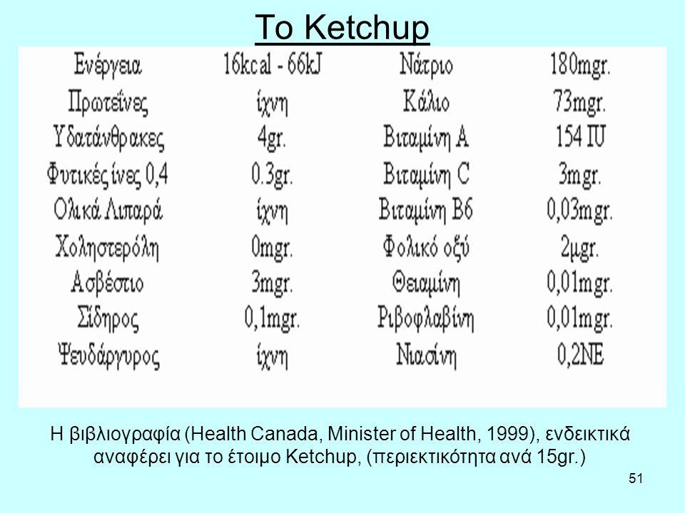 51 To Ketchup Η βιβλιογραφία (Health Canada, Minister of Health, 1999), ενδεικτικά αναφέρει για το έτοιμο Ketchup, (περιεκτικότητα ανά 15gr.)