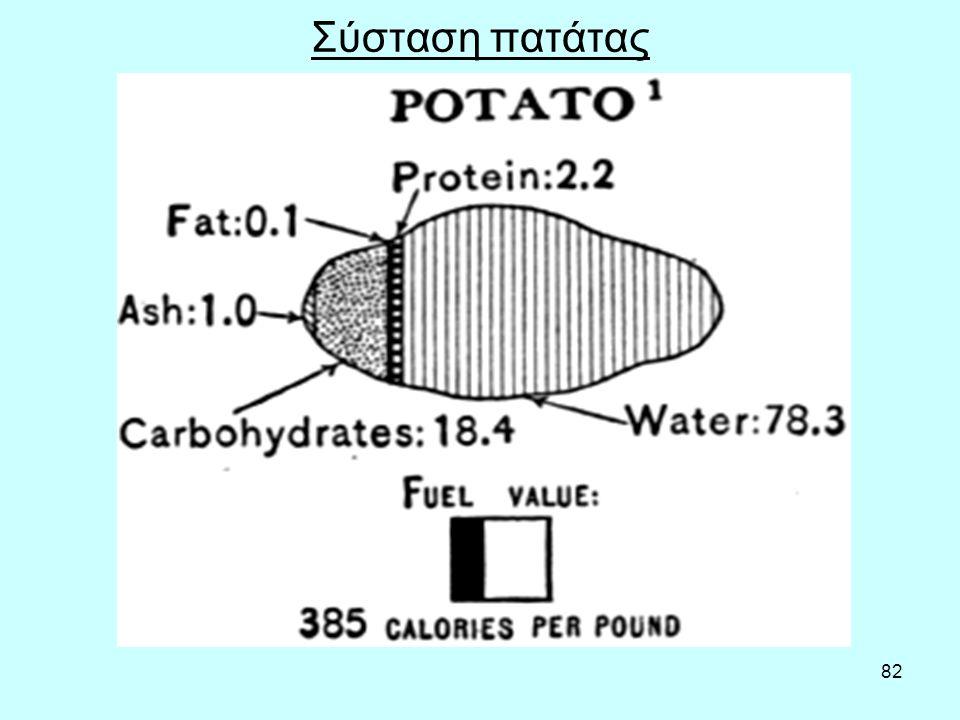 82 Σύσταση πατάτας
