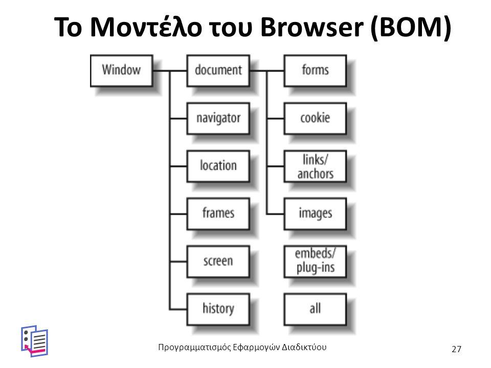 Το Μοντέλο του Browser (BOM) Προγραμματισμός Εφαρμογών Διαδικτύου 27