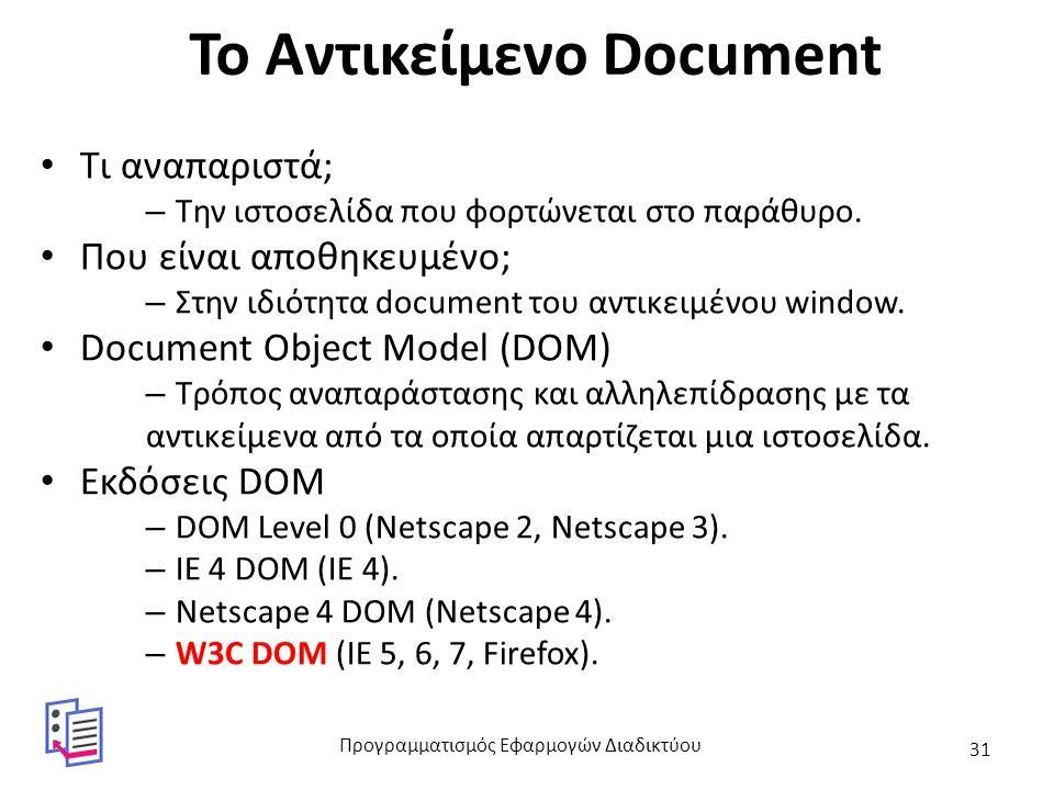 Το Αντικείμενο Document Τι αναπαριστά; – Tην ιστοσελίδα που φορτώνεται στο παράθυρο. Που είναι αποθηκευμένο; – Στην ιδιότητα document του αντικειμένου