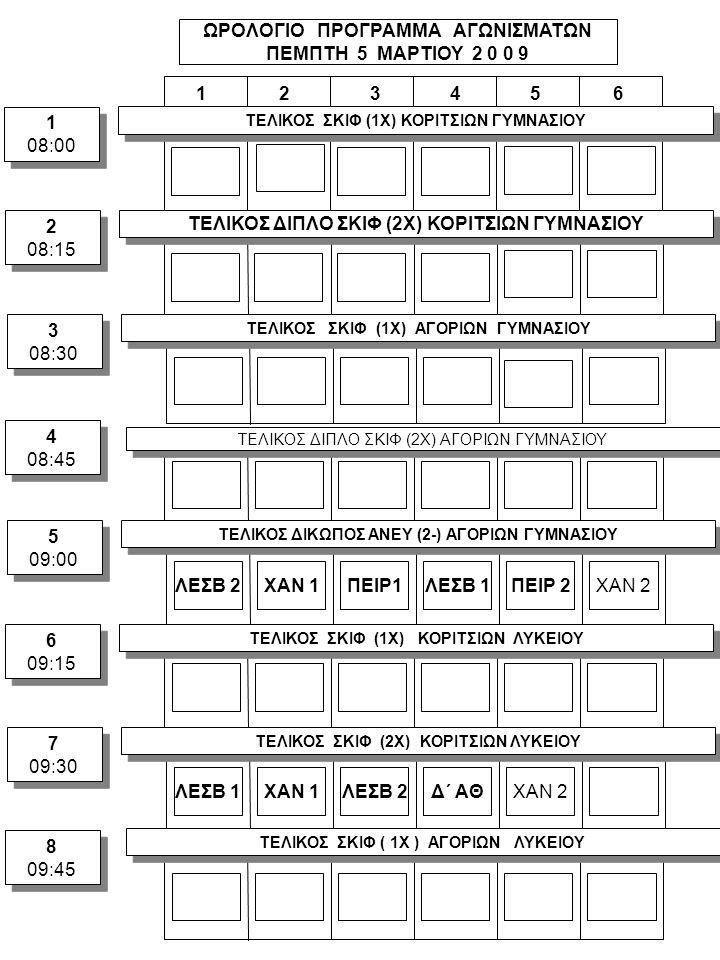 ΩΡΟΛΟΓΙΟ ΠΡΟΓΡΑΜΜΑ ΑΓΩΝΙΣΜΑΤΩΝ ΠΕΜΠΤΗ 5 ΜΑΡΤΙΟΥ 2 0 0 9 1 08:00 1 08:00 ΤΕΛΙΚΟΣ ΣΚΙΦ (1Χ) ΚΟΡΙΤΣΙΩΝ ΓΥΜΝΑΣΙΟΥ 1 2345 6 2 08:15 2 08:15 ΤΕΛΙΚΟΣ ΔΙΠΛΟ ΣΚΙΦ (2Χ) ΚΟΡΙΤΣΙΩΝ ΓΥΜΝΑΣΙΟΥ 3 08:30 3 08:30 ΤΕΛΙΚΟΣ ΣΚΙΦ (1Χ) ΑΓΟΡΙΩΝ ΓΥΜΝΑΣΙΟΥ 4 08:45 4 08:45 5 09:00 5 09:00 ΛΕΣΒ 2ΧΑΝ 1ΠΕΙΡ1ΛΕΣΒ 1ΠΕΙΡ 2ΧΑΝ 2 ΤΕΛΙΚΟΣ ΔΙΚΩΠΟΣ ΑΝΕΥ (2-) ΑΓΟΡΙΩΝ ΓΥΜΝΑΣΙΟΥ 6 09:15 6 09:15 ΤΕΛΙΚΟΣ ΣΚΙΦ (1Χ) ΚΟΡΙΤΣΙΩΝ ΛΥΚΕΙΟΥ 7 09:30 7 09:30 ΛΕΣΒ 1ΧΑΝ 1ΛΕΣΒ 2Δ΄ ΑΘΧΑΝ 2 ΤΕΛΙΚΟΣ ΣΚΙΦ (2Χ) ΚΟΡΙΤΣΙΩΝ ΛΥΚΕΙΟΥ 8 09:45 8 09:45 ΤΕΛΙΚΟΣ ΣΚΙΦ ( 1Χ ) ΑΓΟΡΙΩΝ ΛΥΚΕΙΟΥ ΤΕΛΙΚΟΣ ΔΙΠΛΟ ΣΚΙΦ (2Χ) ΑΓΟΡΙΩΝ ΓΥΜΝΑΣΙΟΥ