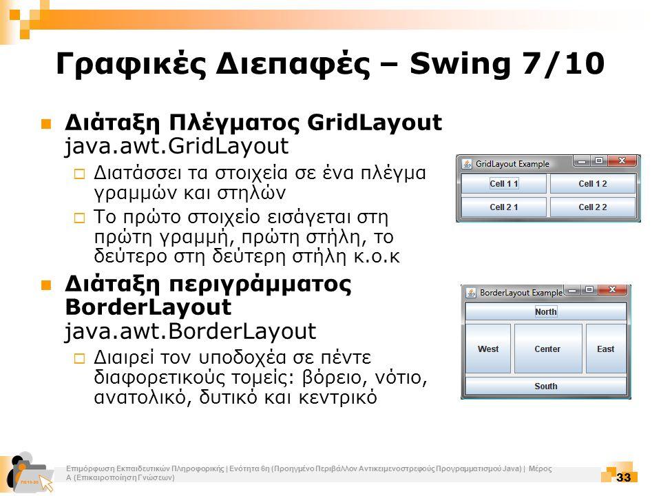 Επιμόρφωση Εκπαιδευτικών Πληροφορικής | Ενότητα 6η (Προηγμένο Περιβάλλον Αντικειμενοστρεφούς Προγραμματισμού Java) | Μέρος Α (Επικαιροποίηση Γνώσεων) 33 Γραφικές Διεπαφές – Swing 7/10 Διάταξη Πλέγματος GridLayout java.awt.GridLayout  Διατάσσει τα στοιχεία σε ένα πλέγμα γραμμών και στηλών  Το πρώτο στοιχείο εισάγεται στη πρώτη γραμμή, πρώτη στήλη, το δεύτερο στη δεύτερη στήλη κ.ο.κ Διάταξη περιγράμματος BorderLayout java.awt.BorderLayout  Διαιρεί τον υποδοχέα σε πέντε διαφορετικούς τομείς: βόρειο, νότιο, ανατολικό, δυτικό και κεντρικό