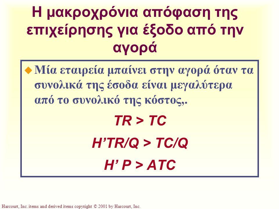 Harcourt, Inc. items and derived items copyright © 2001 by Harcourt, Inc. Η μακροχρόνια απόφαση της επιχείρησης για έξοδο από την αγορά u Μία εταιρεία