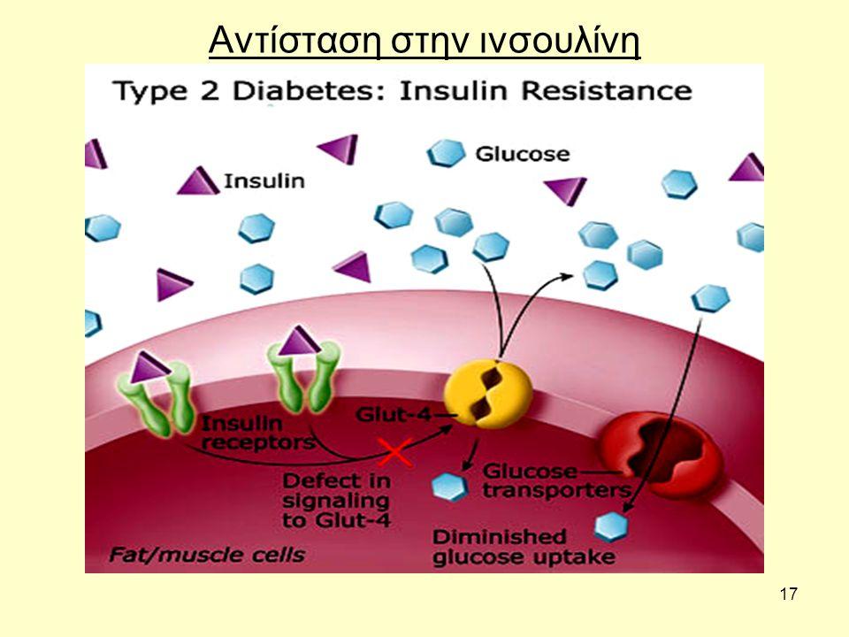 17 Αντίσταση στην ινσουλίνη
