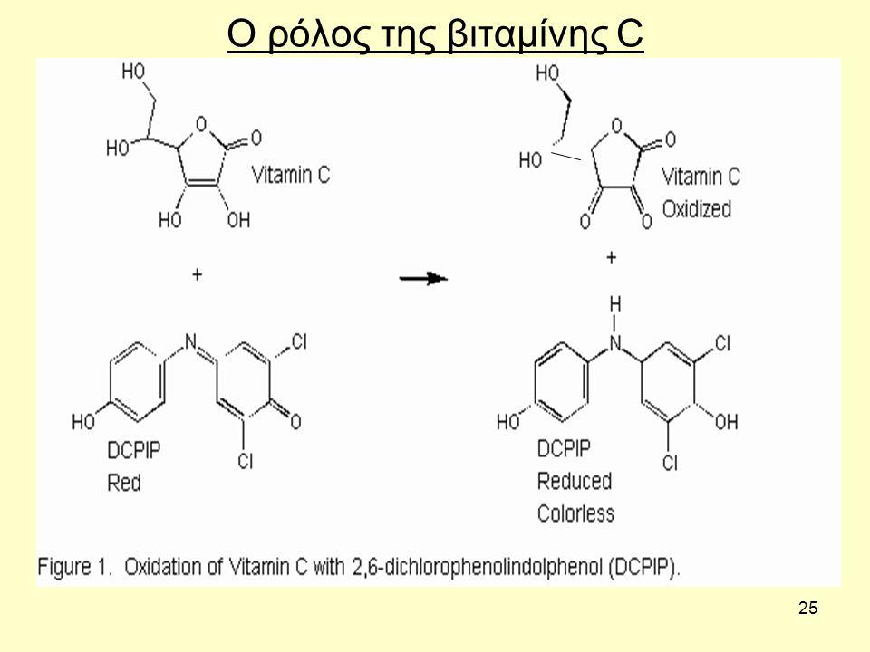 25 Ο ρόλος της βιταμίνης C