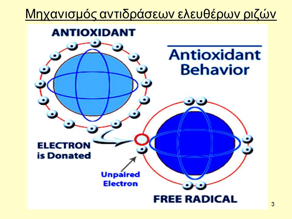 3 Μηχανισμός αντιδράσεων ελευθέρων ριζών