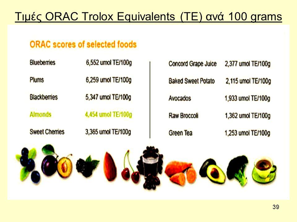 39 Τιμές ORAC Trolox Equivalents (TE) ανά 100 grams