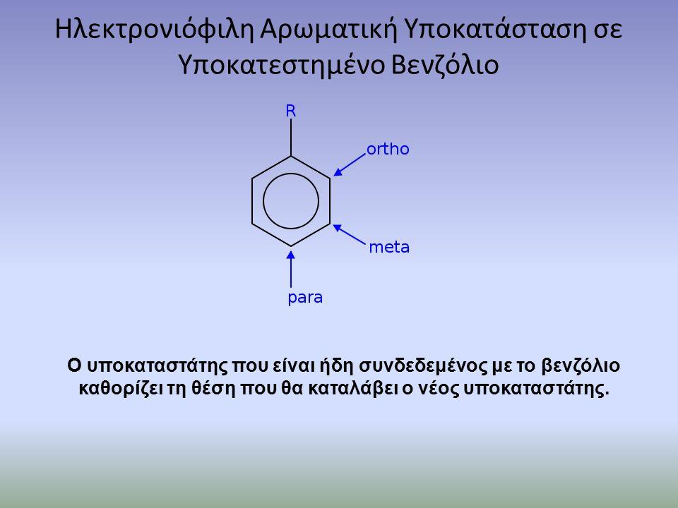 Ηλεκτρονιόφιλη Αρωματική Υποκατάσταση σε Υποκατεστημένο Βενζόλιο Ο υποκαταστάτης που είναι ήδη συνδεδεμένος με το βενζόλιο καθορίζει τη θέση που θα καταλάβει ο νέος υποκαταστάτης.