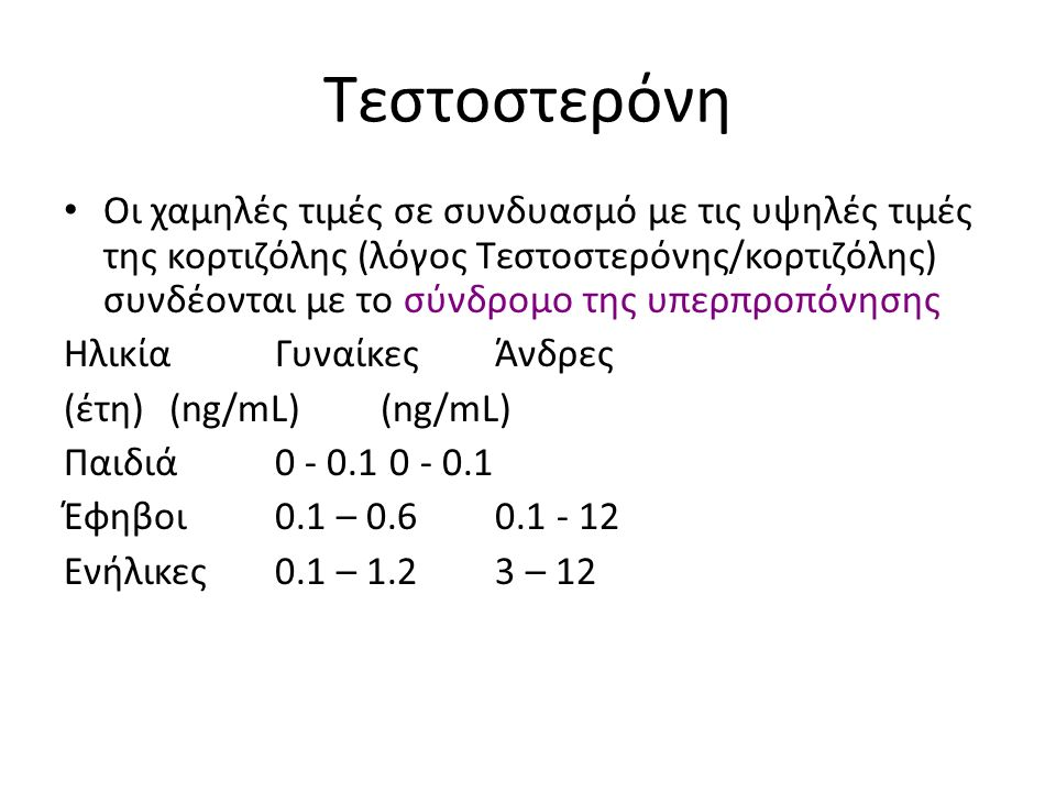 Τεστοστερόνη Οι χαμηλές τιμές σε συνδυασμό με τις υψηλές τιμές της κορτιζόλης (λόγος Τεστοστερόνης/κορτιζόλης) συνδέονται με το σύνδρομο της υπερπροπόνησης ΗλικίαΓυναίκες Άνδρες (έτη) (ng/mL) (ng/mL) Παιδιά0 - 0.1 0 - 0.1 Έφηβοι0.1 – 0.6 0.1 - 12 Ενήλικες0.1 – 1.2 3 – 12