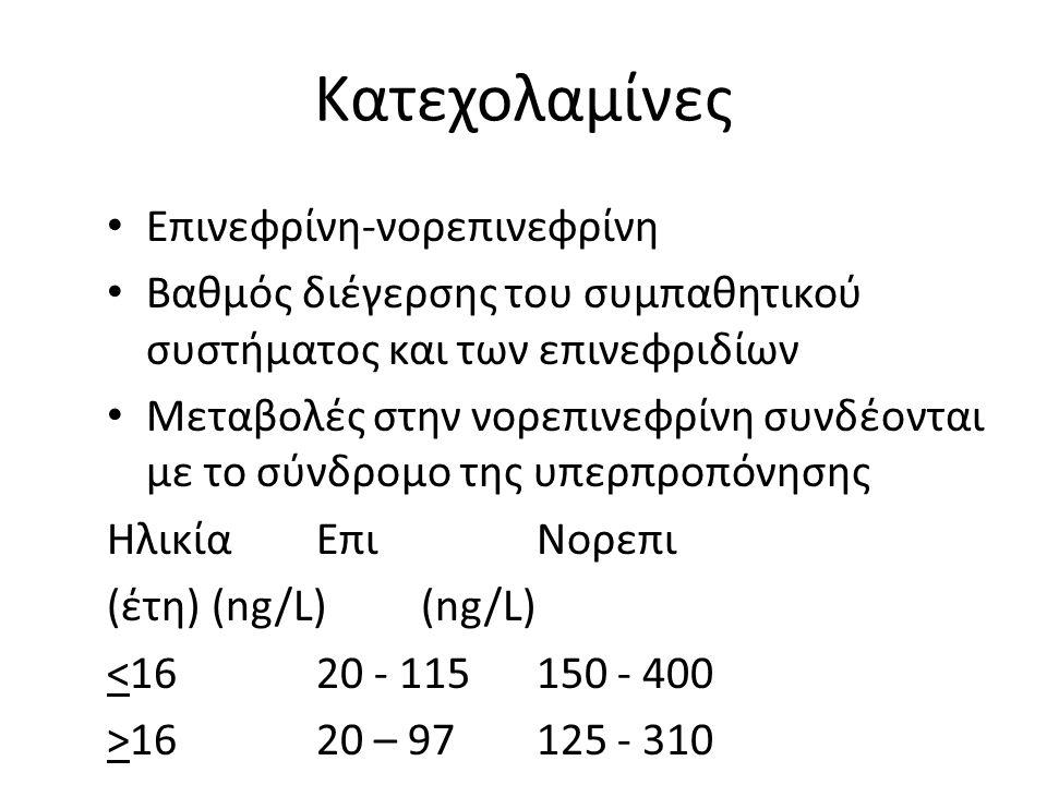 Κατεχολαμίνες Επινεφρίνη-νορεπινεφρίνη Βαθμός διέγερσης του συμπαθητικού συστήματος και των επινεφριδίων Μεταβολές στην νορεπινεφρίνη συνδέονται με το σύνδρομο της υπερπροπόνησης ΗλικίαΕπι Νορεπι (έτη) (ng/L) (ng/L) <16 20 - 115 150 - 400 >1620 – 97 125 - 310