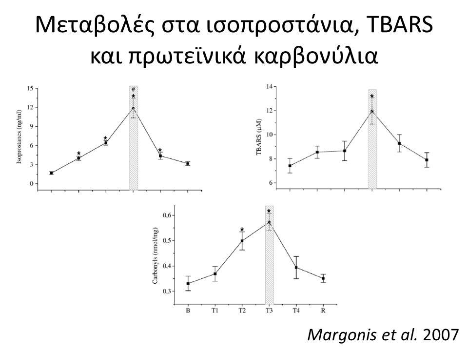 Μεταβολές στα ισοπροστάνια, TBARS και πρωτεϊνικά καρβονύλια Margonis et al. 2007