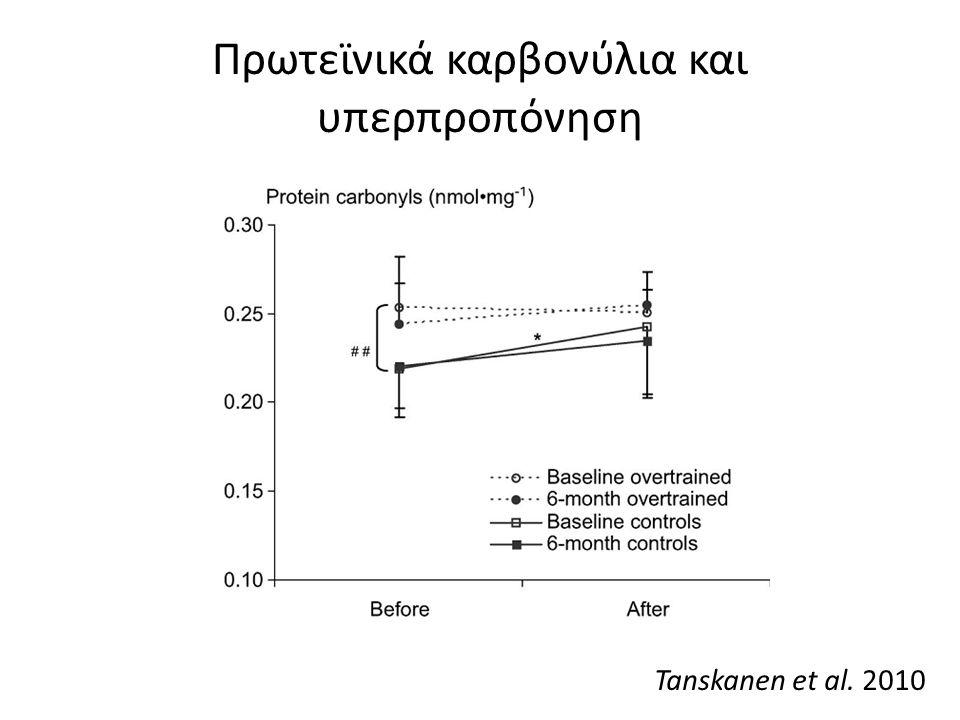 Πρωτεϊνικά καρβονύλια και υπερπροπόνηση Tanskanen et al. 2010