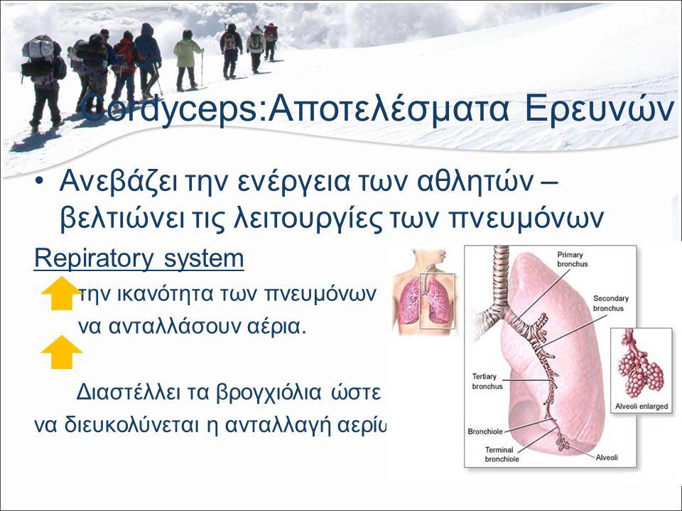 Cordyceps:Αποτελέσματα Ερευνών Ανεβάζει την ενέργεια των αθλητών – βελτιώνει τις λειτουργίες των πνευμόνων Repiratory system την ικανότητα των πνευμόνων να ανταλλάσουν αέρια.