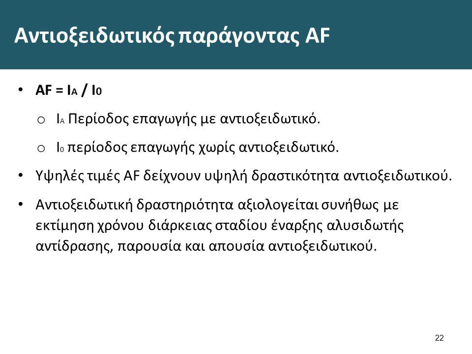 Αντιοξειδωτικός παράγοντας AF AF = I A / I 0 o I A Περίοδος επαγωγής με αντιοξειδωτικό.