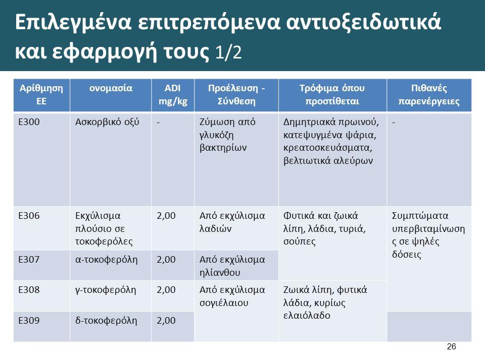 Επιλεγμένα επιτρεπόμενα αντιοξειδωτικά και εφαρμογή τους 1/2 Αρίθμηση ΕΕ ονομασίαΑDI mg/kg Προέλευση - Σύνθεση Τρόφιμα όπου προστίθεται Πιθανές παρενέργειες Ε300Ασκορβικό οξύ-Ζύμωση από γλυκόζη βακτηρίων Δημητριακά πρωινού, κατεψυγμένα ψάρια, κρεατοσκευάσματα, βελτιωτικά αλεύρων - Ε306Εκχύλισμα πλούσιο σε τοκοφερόλες 2,00Από εκχύλισμα λαδιών Φυτικά και ζωικά λίπη, λάδια, τυριά, σούπες Συμπτώματα υπερβιταμίνωση ς σε ψηλές δόσεις Ε307α-τοκοφερόλη2,00Από εκχύλισμα ηλίανθου Ε308γ-τοκοφερόλη2,00Από εκχύλισμα σογιέλαιου Ζωικά λίπη, φυτικά λάδια, κυρίως ελαιόλαδο Ε309δ-τοκοφερόλη2,00 26