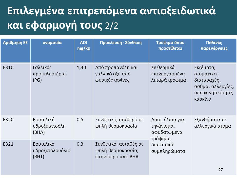 Επιλεγμένα επιτρεπόμενα αντιοξειδωτικά και εφαρμογή τους 2/2 Αρίθμηση ΕΕονομασίαΑDI mg/kg Προέλευση - ΣύνθεσηΤρόφιμα όπου προστίθεται Πιθανές παρενέργειες Ε310Γαλλικός προπυλεστέρας (PG) 1,40Από προπανόλη και γαλλικό οξύ από φυσικές τανίνες Σε θερμικά επεξεργασμένα λιπαρά τρόφιμα Εκζέματα, στομαχικές διαταραχές, άσθμα, αλλεργίες, υπερκινητικότητα, καρκίνο Ε320Βουτυλική υδροξυανισόλη (BHA) 0.5Συνθετικό, σταθερό σε ψηλή θερμοκρασία Λίπη, έλαια για τηγάνισμα, αφυδατωμένα τρόφιμα, διαιτητικά συμπληρώματα Εξανθήματα σε αλλεργικά άτομα Ε321Βουτυλικό υδροξυτολουόλιο (BHT) 0,3Συνθετικό, ασταθές σε ψηλή θερμοκρασία, φτηνότερο από ΒΗΑ 27