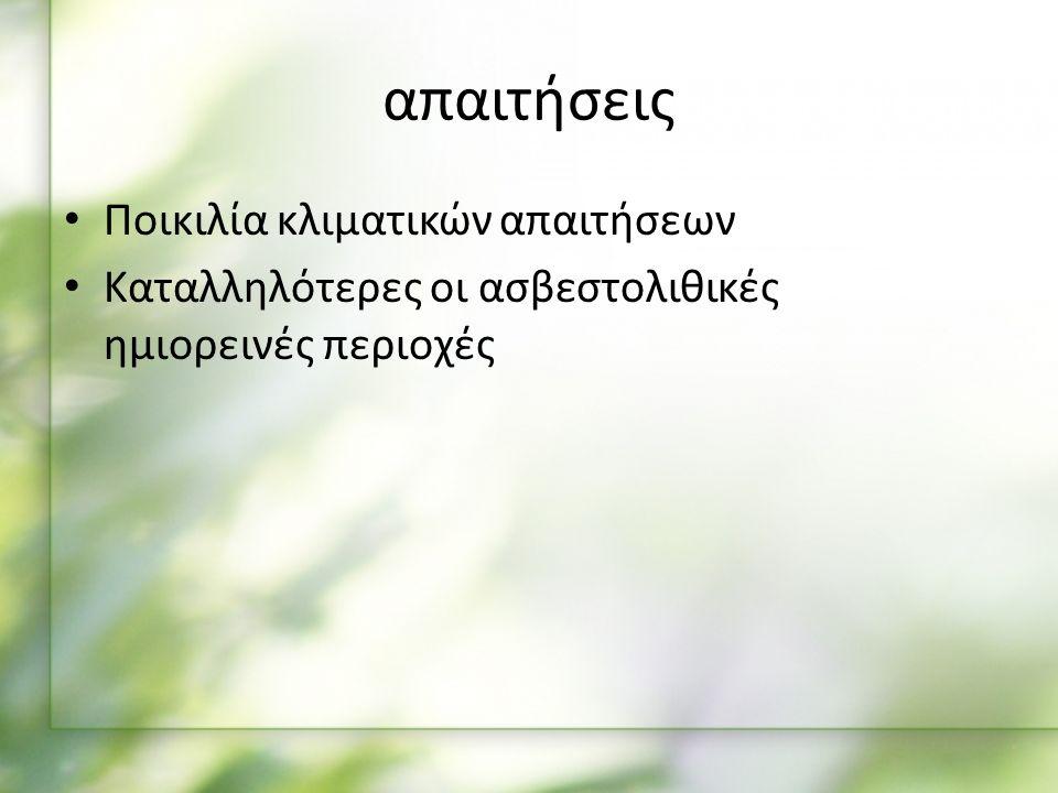 Το αιθέριο έλαιο βρίσκεται στα φύλλα και στις ταξιανθίες.