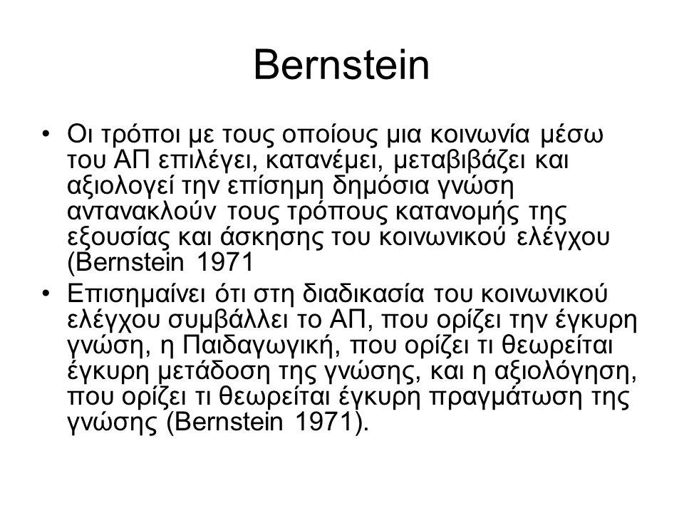 Bernstein Οι τρόποι με τους οποίους μια κοινωνία μέσω του ΑΠ επιλέγει, κατανέμει, μεταβιβάζει και αξιολογεί την επίσημη δημόσια γνώση αντανακλούν τους