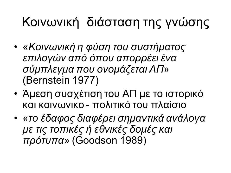 Κοινωνική διάσταση της γνώσης «Κοινωνική η φύση του συστήματος επιλογών από όπου απορρέει ένα σύμπλεγμα που ονομάζεται ΑΠ» (Bernstein 1977) Άμεση συσχέτιση του ΑΠ με το ιστορικό και κοινωνικο - πολιτικό του πλαίσιο «το έδαφος διαφέρει σημαντικά ανάλογα με τις τοπικές ή εθνικές δομές και πρότυπα» (Goodson 1989)