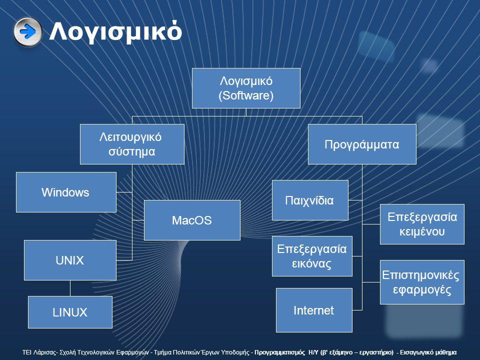 Λογισμικό (Software) Λειτουργικό σύστημα Προγράμματα Επεξεργασία κειμένου Παιχνίδια Windows MacOS UNIX LINUX Επεξεργασία εικόνας Επιστημονικές εφαρμογές Internet ΤΕΙ Λάρισας- Σχολή Τεχνολογικών Εφαρμογών - Τμήμα Πολιτικών Έργων Υποδομής - Προγραμματισμός Η/Υ (β' εξάμηνο – εργαστήριο) - Εισαγωγικό μάθημα