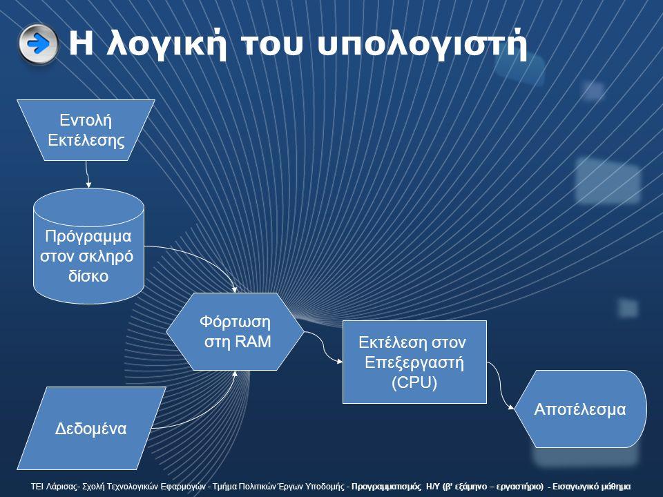Η λογική του υπολογιστή Εντολή Εκτέλεσης Φόρτωση στη RAM Πρόγραμμα στον σκληρό δίσκο Εκτέλεση στον Επεξεργαστή (CPU) Δεδομένα Αποτέλεσμα ΤΕΙ Λάρισας- Σχολή Τεχνολογικών Εφαρμογών - Τμήμα Πολιτικών Έργων Υποδομής - Προγραμματισμός Η/Υ (β' εξάμηνο – εργαστήριο) - Εισαγωγικό μάθημα