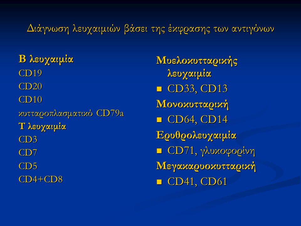 Διάγνωση λευχαιμιών βάσει της έκφρασης των αντιγόνων Β λευχαιμία CD19CD20CD10 κυτταροπλασματικό CD79a Τ λευχαιμία CD3CD7CD5CD4+CD8 Μυελοκυτταρικής λευχαιμία CD33, CD13 CD33, CD13Μονοκυτταρική CD64, CD14 CD64, CD14Ερυθρολευχαιμία CD71, γλυκοφορίνη CD71, γλυκοφορίνη Mεγακαρυοκυτταρική CD41, CD61 CD41, CD61