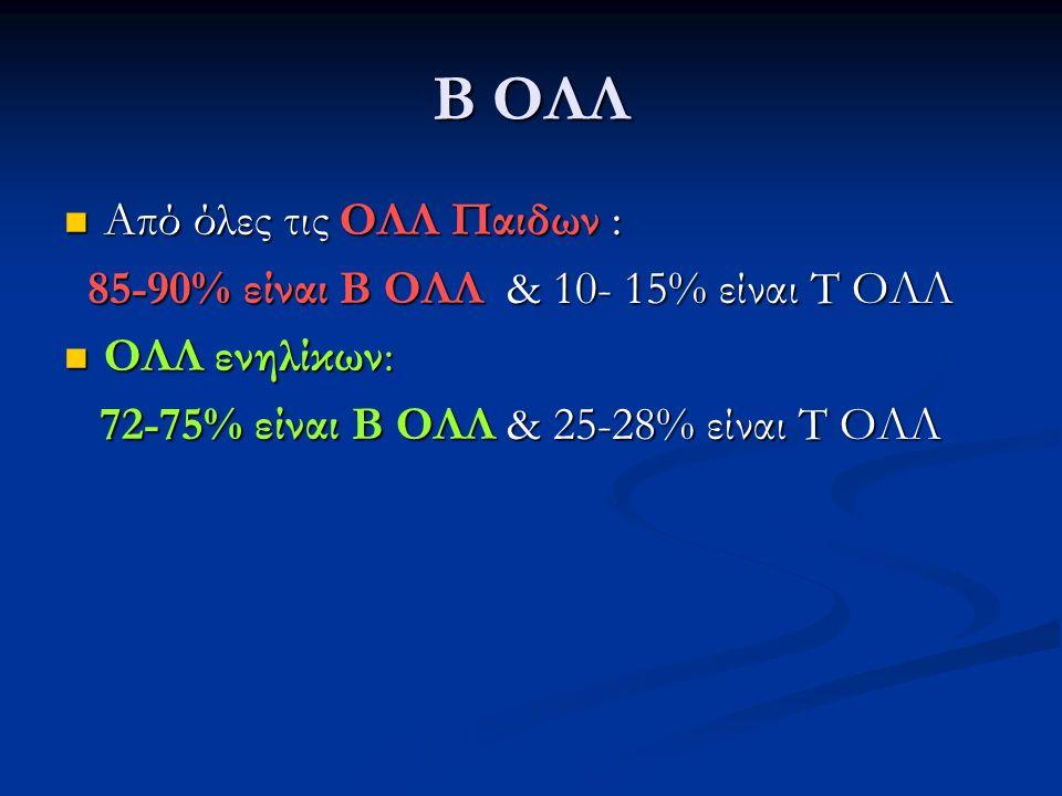 Β ΟΛΛ Από όλες τις ΟΛΛ Παιδων : Από όλες τις ΟΛΛ Παιδων : 85-90% είναι Β ΟΛΛ & 10- 15% είναι Τ ΟΛΛ 85-90% είναι Β ΟΛΛ & 10- 15% είναι Τ ΟΛΛ ΟΛΛ ενηλίκ