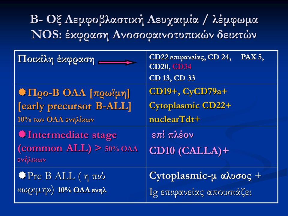 B- Οξ Λεμφοβλαστική Λευχαιμία / λέμφωμα NOS: έκφραση Ανοσοφαινοτυπικών δεικτών Ποικίλη έκφραση CD22 επιφανείας, CD 24, PAX 5, CD20, CD34 CD 13, CD 33  Προ-Β ΟΛΛ [πρωϊμη] [early precursor B-ALL] 10% των ΟΛΛ ενηλίκων CD19+, CyCD79a+ Cytoplasmic CD22+ nuclearTdt+  Intermediate stage (common ALL) > 50% ΟΛΛ ενήλικων επί πλέον επί πλέον CD10 (CALLA)+  Pre B ALL ( η πιό «ωριμη») 10% ΟΛΛ ενηλ Cytoplasmic-μ αλυσος + Ig επιφανείας απουσιάζει
